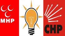 Bayram Namazı Saati, Protokol ve Siyasi Partilerin Bayramlaşma Programları