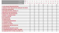 Hendekspor'un Maç Programı Belli Oldu